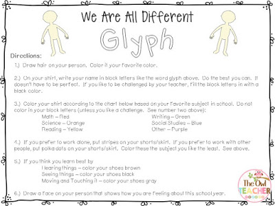 Teach your students about differentiation and student's needs in the classroom with the free and engaging glyph activity!