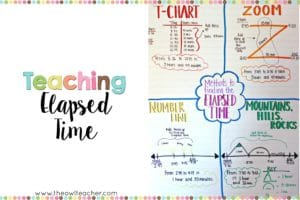 Strategies to Teach Elapsed Time