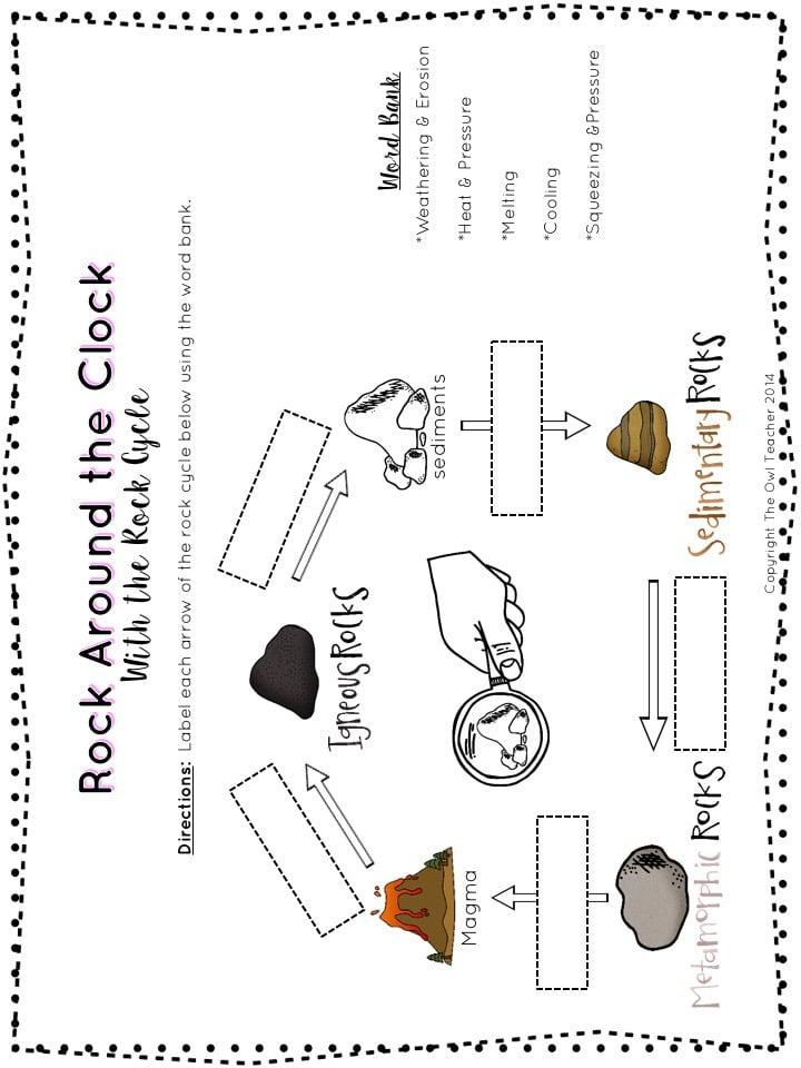 Rocks and Minerals Unit - The Owl Teacher